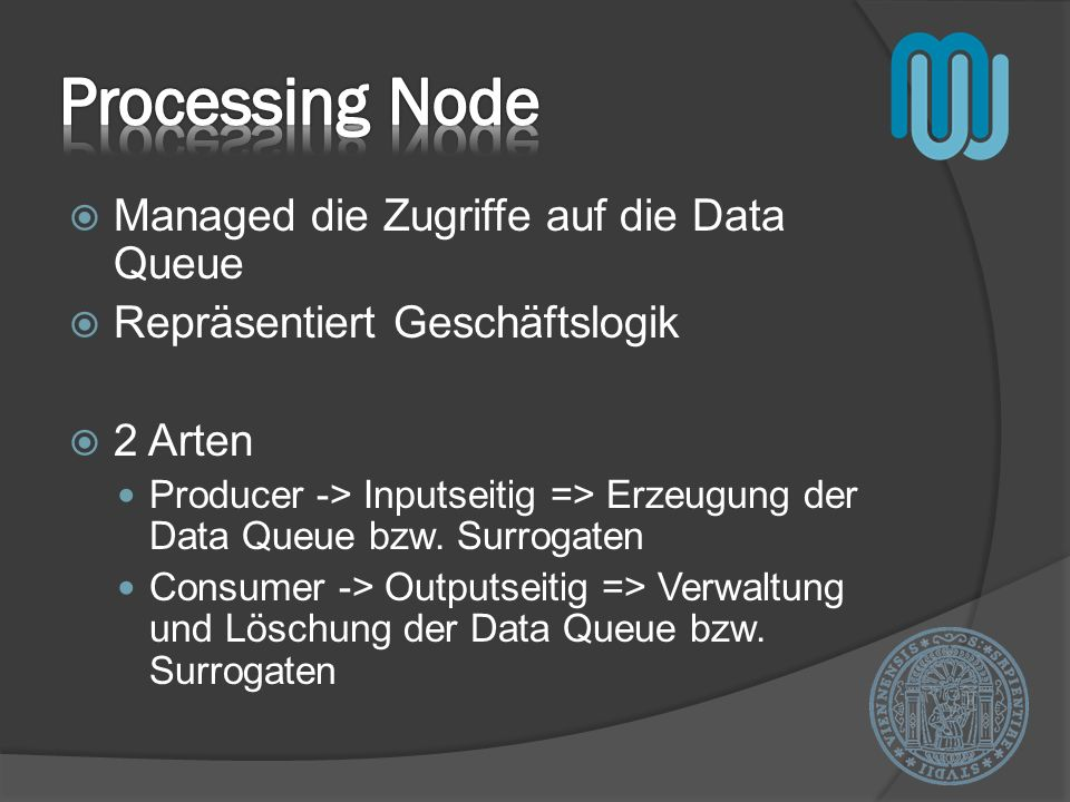Processing Node Managed die Zugriffe auf die Data Queue