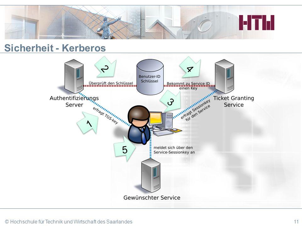 Sicherheit - Kerberos 2. 4. 3. 1. 5.