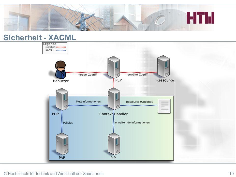Sicherheit - XACML -Hier sieht man in dem Diagramm eine beispielhafte Darstellung eines XACML-Szenarios.