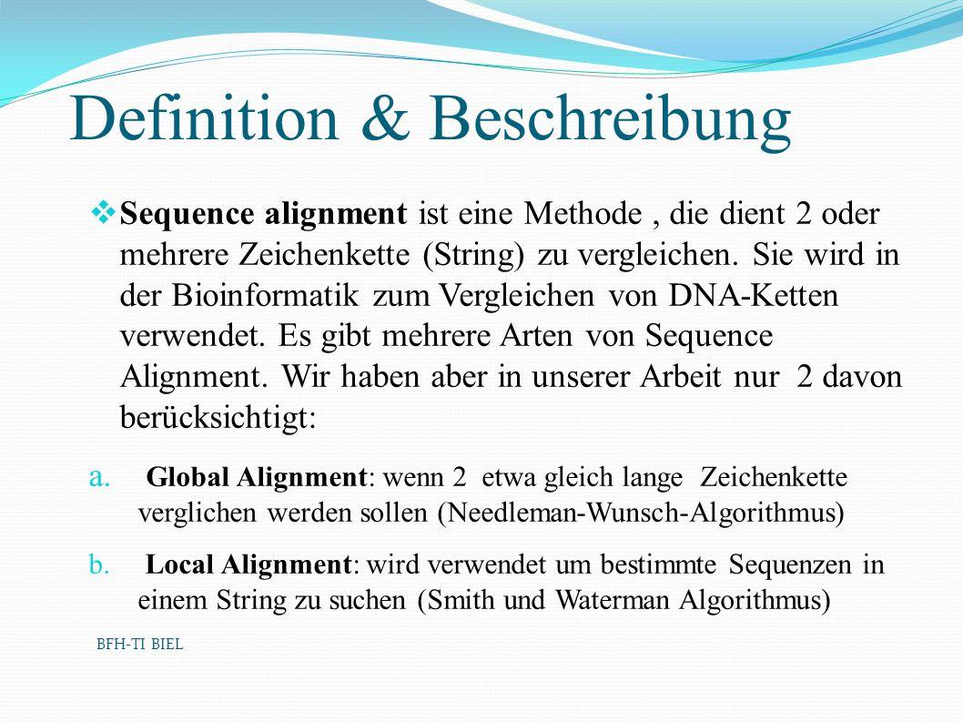 Definition & Beschreibung