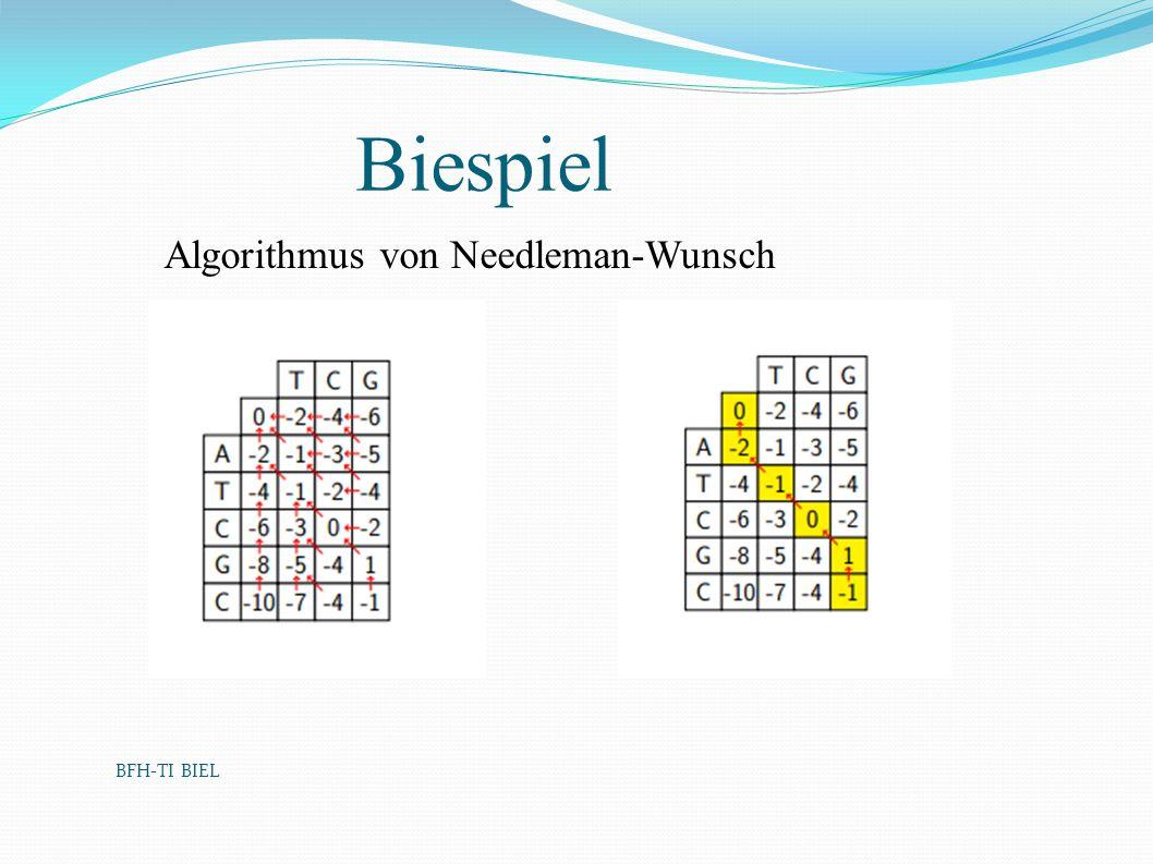 BFH-TI BIEL Biespiel Algorithmus von Needleman-Wunsch BFH-TI BIEL