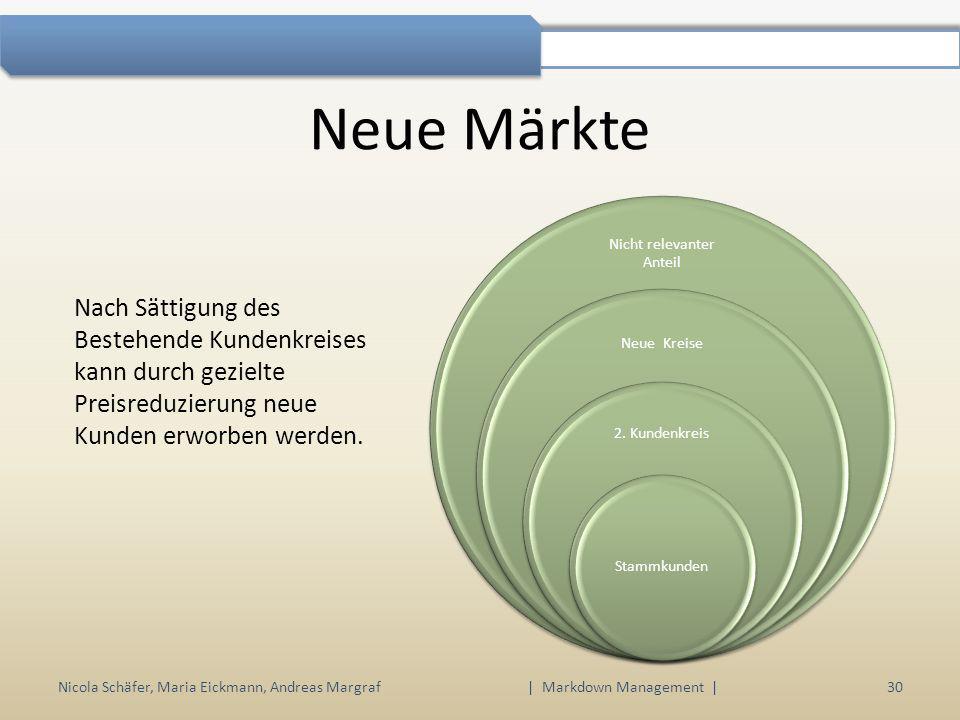 Neue Märkte Nicht relevanter Anteil. Neue Kreise. 2. Kundenkreis. Stammkunden.