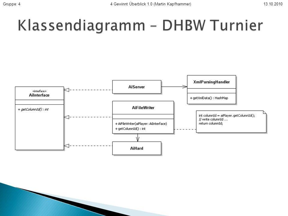 Klassendiagramm – DHBW Turnier