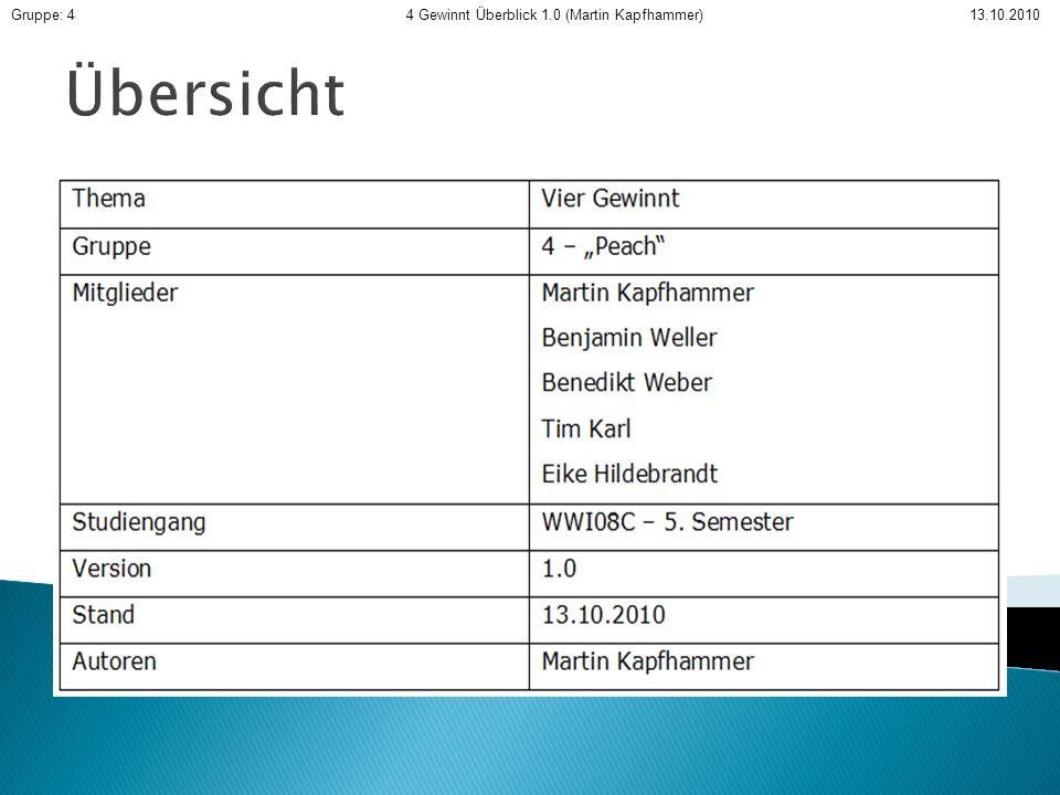 Gruppe: 4 4 Gewinnt Überblick 1.0 (Martin Kapfhammer) 13.10.2010