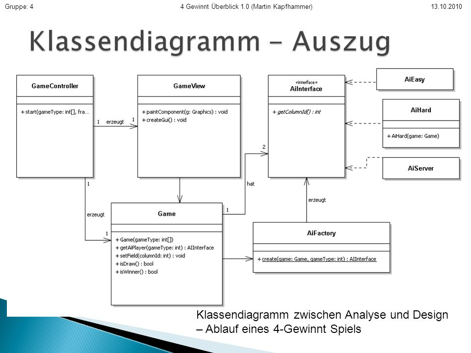 Klassendiagramm - Auszug