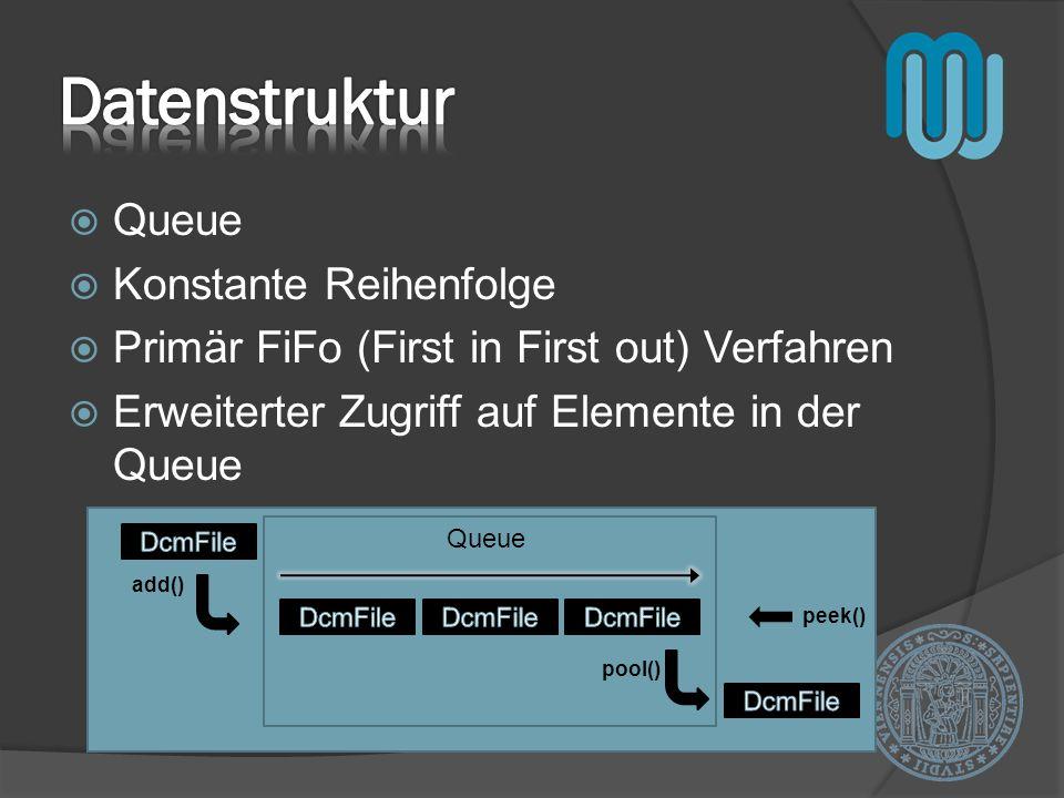 Datenstruktur Queue Konstante Reihenfolge