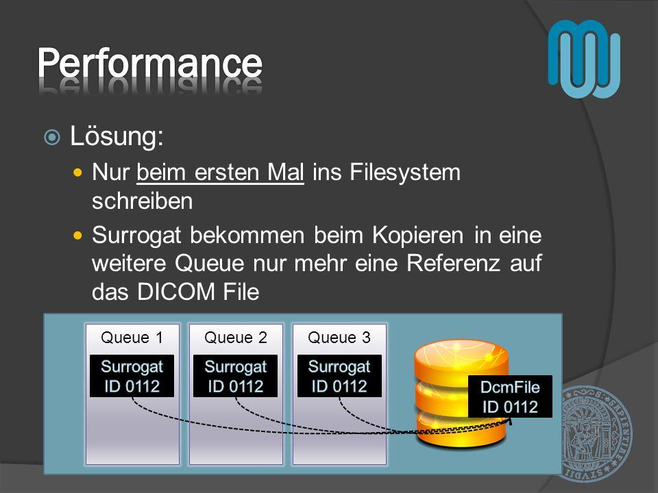 Performance Lösung: Nur beim ersten Mal ins Filesystem schreiben