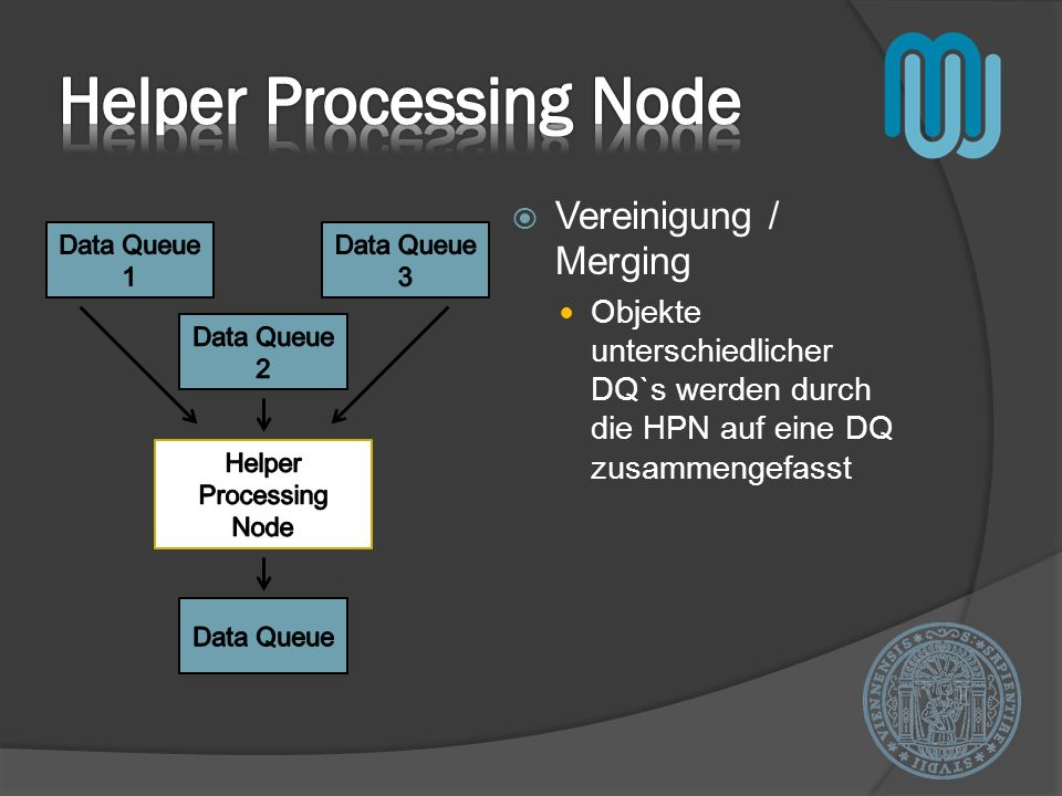 Helper Processing Node
