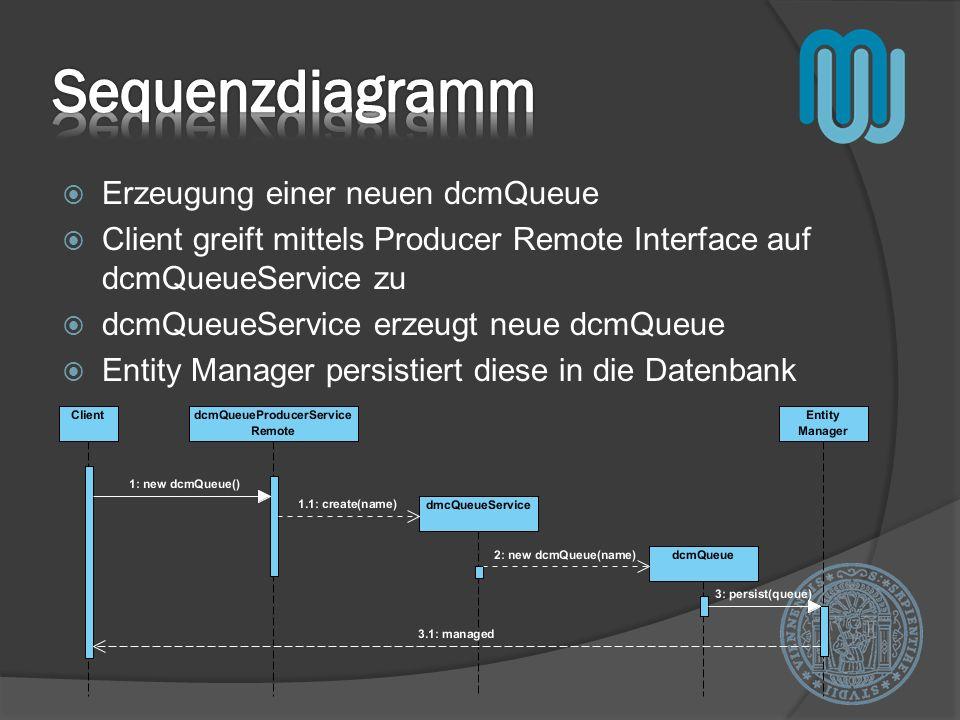 Sequenzdiagramm Erzeugung einer neuen dcmQueue