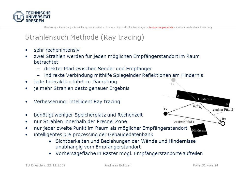 Strahlensuch Methode (Ray tracing)