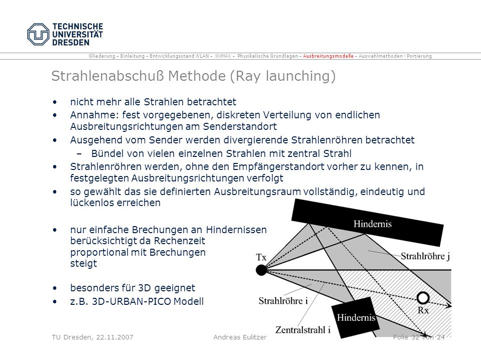 Strahlenabschuß Methode (Ray launching)