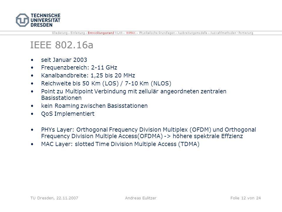 IEEE 802.16a seit Januar 2003 Frequenzbereich: 2-11 GHz