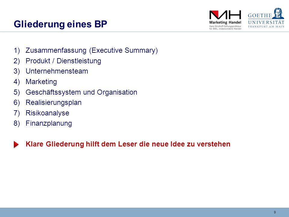 Literatur Bleiber, R. (2009): Erfolgreiche Existenzgründung: Planung, Gründung, Finanzierung , Haufe.