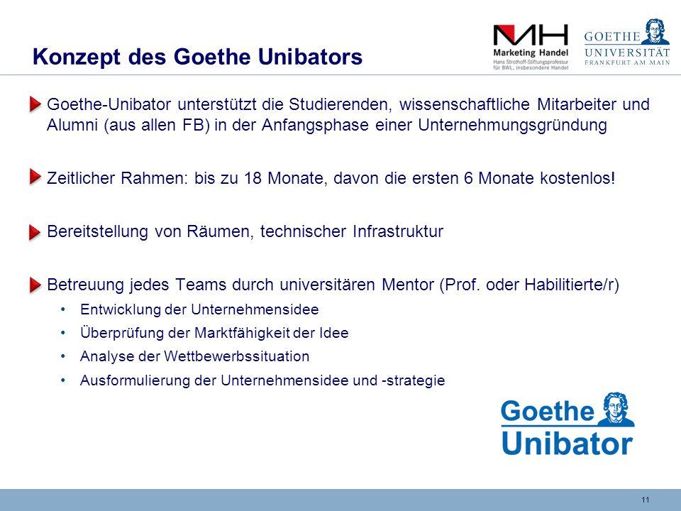 Gothe Unibator Netzwerk