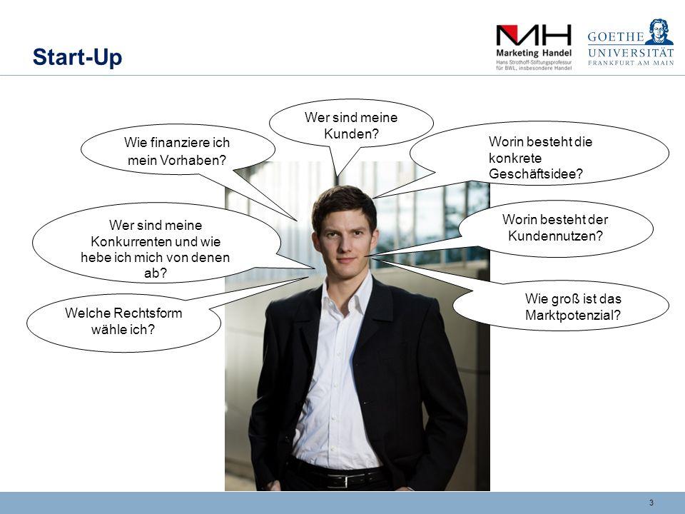 Ziel der Vorlesung Vermittlung der wesentlichen Aspekte für Existenzgründer: Ideenfindung und –verwertung.