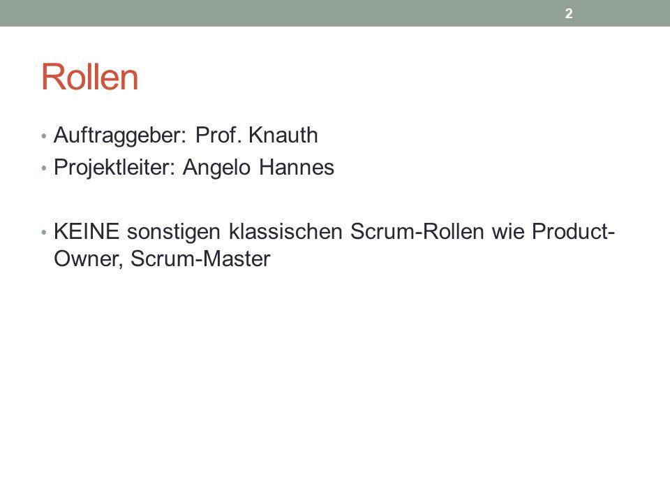 Rollen Auftraggeber: Prof. Knauth Projektleiter: Angelo Hannes