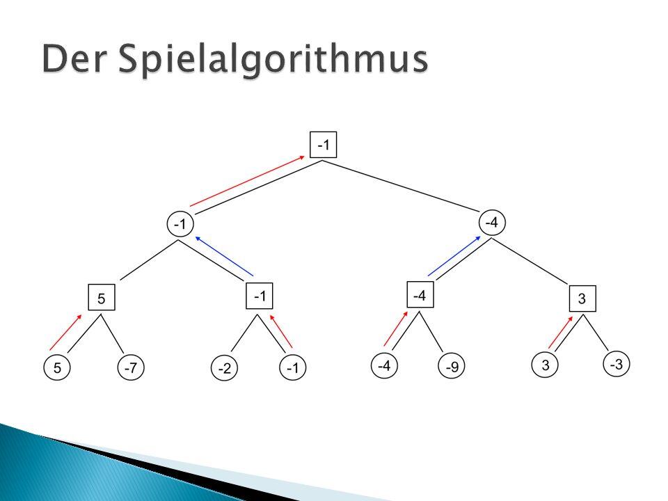 Der Spielalgorithmus Vereinfachtes Beispiel, nur zwei Zugmöglichkeiten