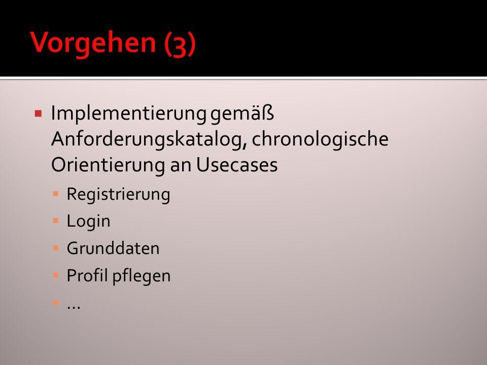 Vorgehen (3) Implementierung gemäß Anforderungskatalog, chronologische Orientierung an Usecases. Registrierung.