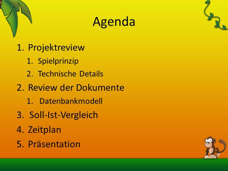 Agenda Projektreview Review der Dokumente Soll-Ist-Vergleich Zeitplan