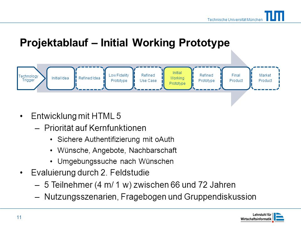 Projektablauf – Initial Working Prototype