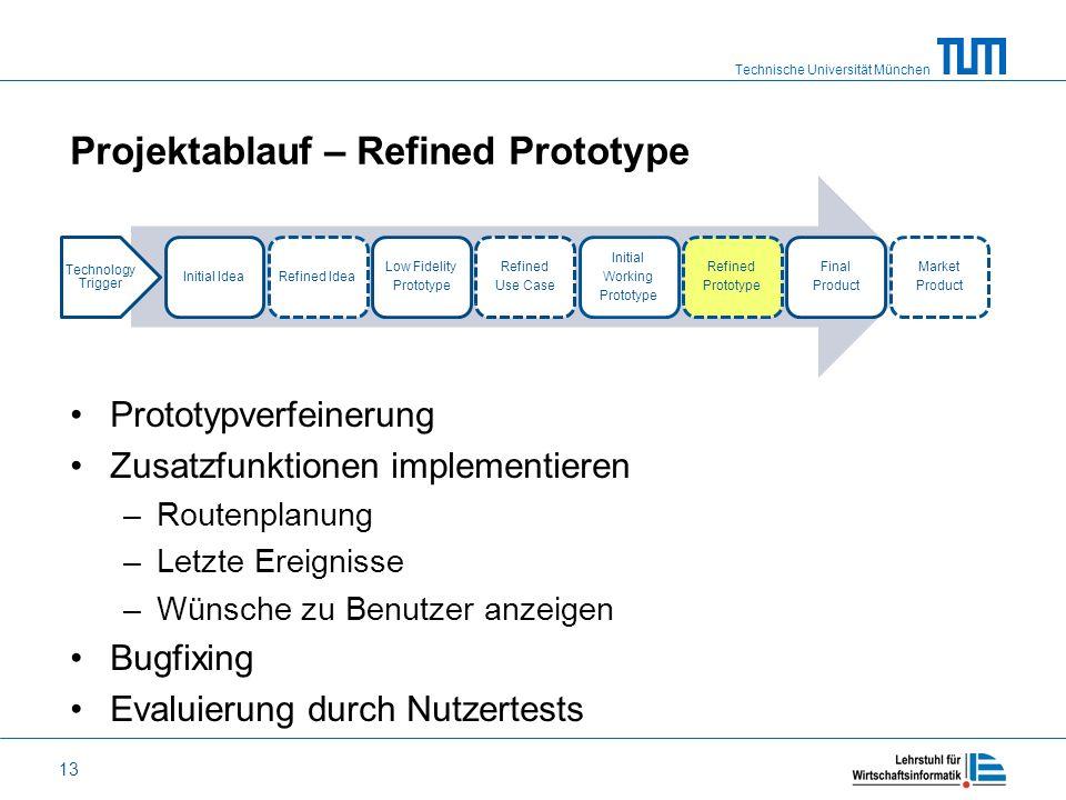 Projektablauf – Refined Prototype