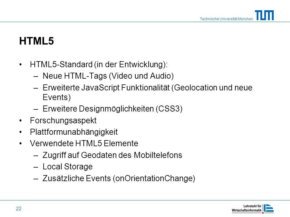 HTML5 HTML5-Standard (in der Entwicklung):