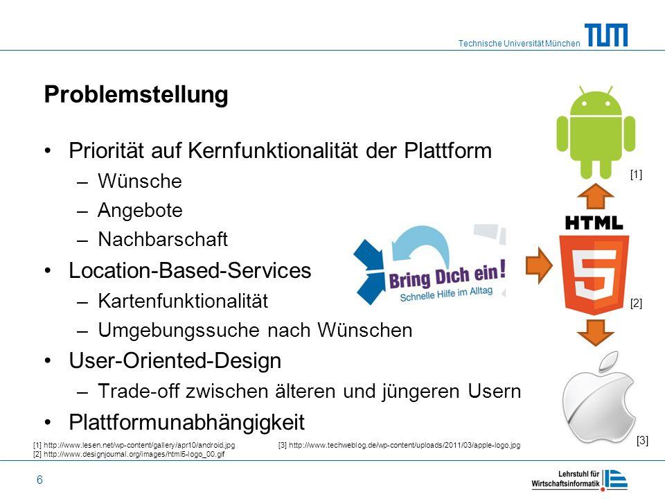 Problemstellung Priorität auf Kernfunktionalität der Plattform