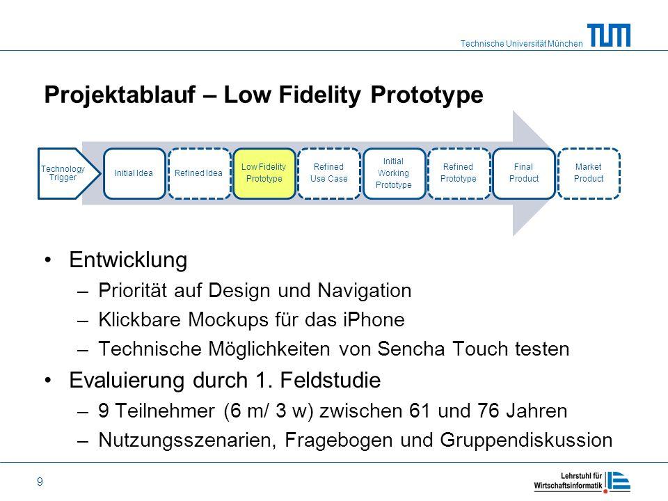 Projektablauf – Low Fidelity Prototype