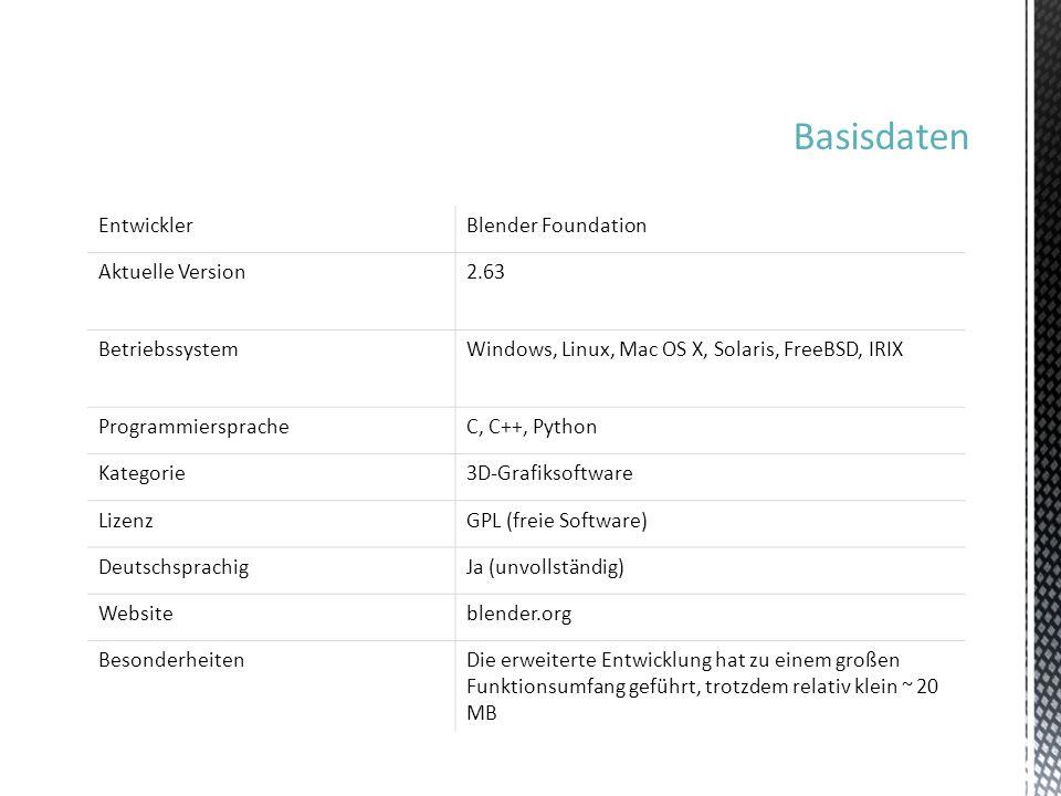 Basisdaten Entwickler Blender Foundation Aktuelle Version 2.63