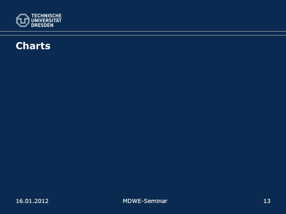 Charts 16.01.2012 MDWE-Seminar