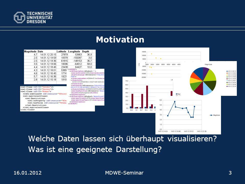 Motivation These, ziel besser formulieren, besser bilder. Welche Daten lassen sich überhaupt visualisieren Was ist eine geeignete Darstellung