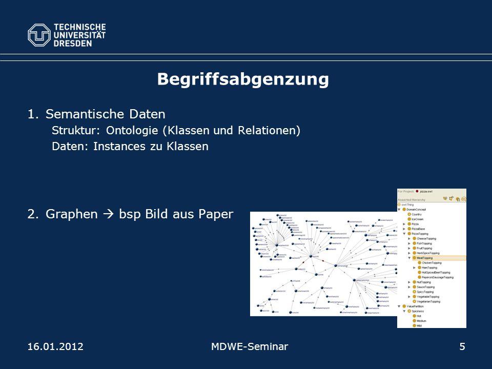 Begriffsabgenzung Semantische Daten Graphen  bsp Bild aus Paper