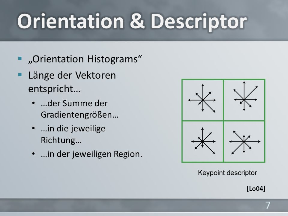 Orientation & Descriptor