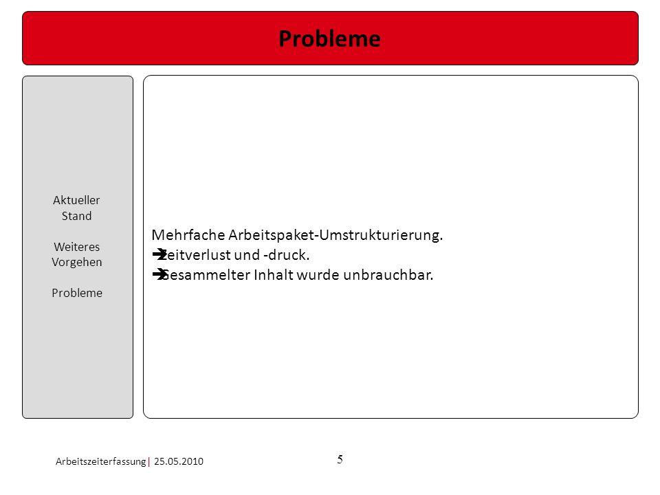 Probleme Mehrfache Arbeitspaket-Umstrukturierung.