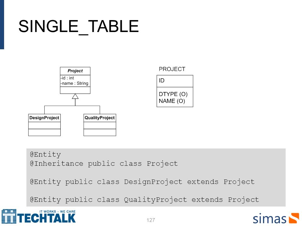 SINGLE_TABLE @Entity @Inheritance public class Project