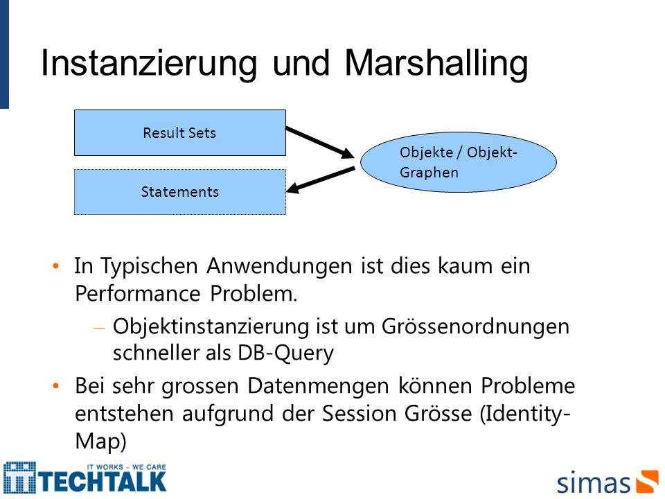 Instanzierung und Marshalling