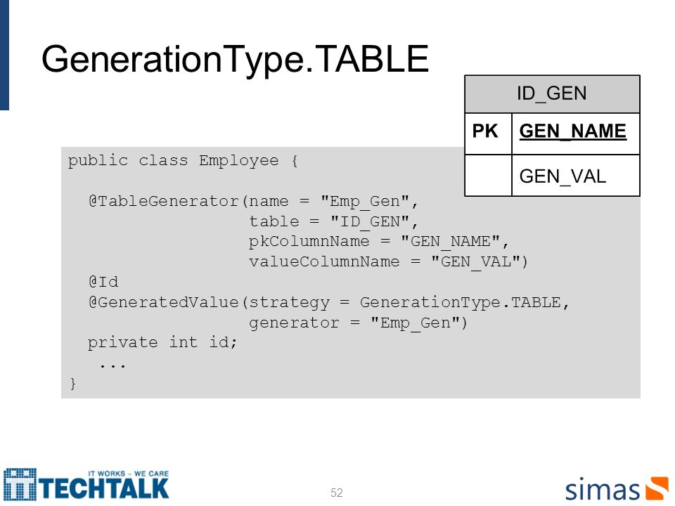 GenerationType.TABLE