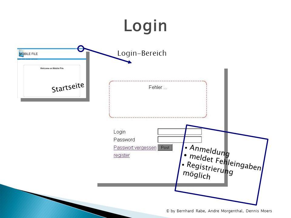 Login Login-Bereich Startseite Anmeldung meldet Fehleingaben