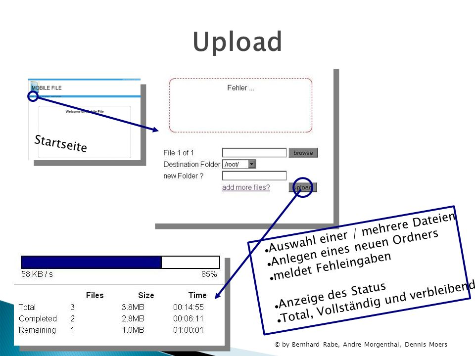 Upload Startseite Auswahl einer / mehrere Dateien