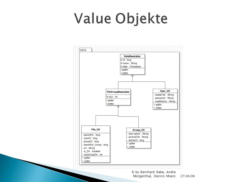 Value Objekte © by Bernhard Rabe, Andre Morgenthal, Dennis Moers