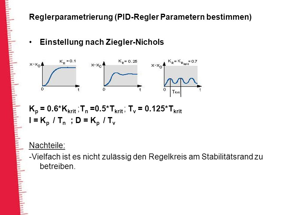 Reglerparametrierung (PID-Regler Parametern bestimmen)