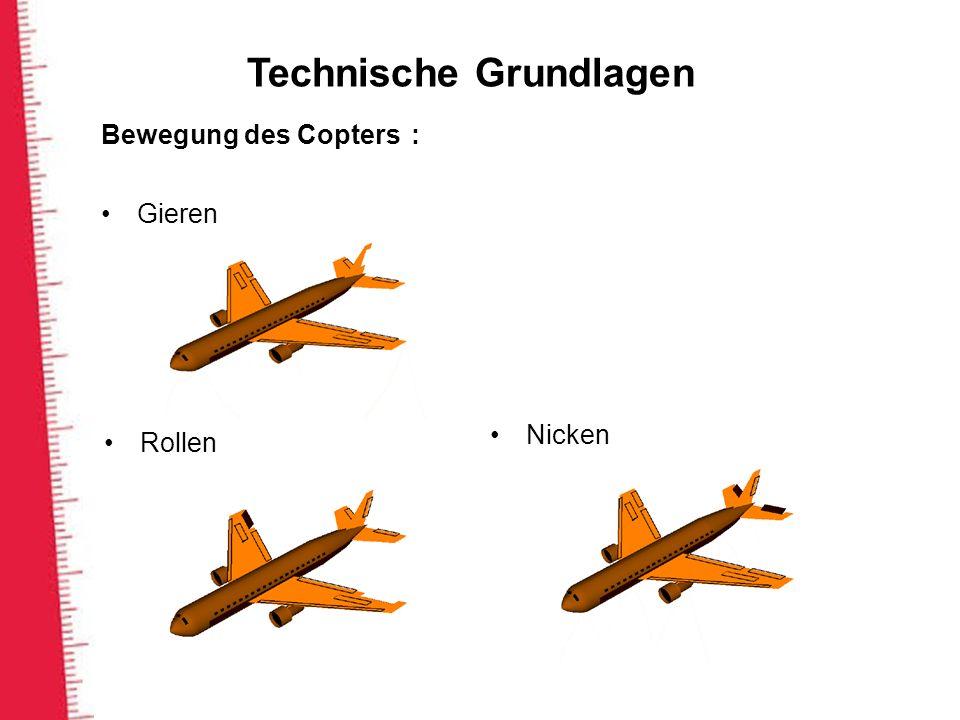Technische Grundlagen