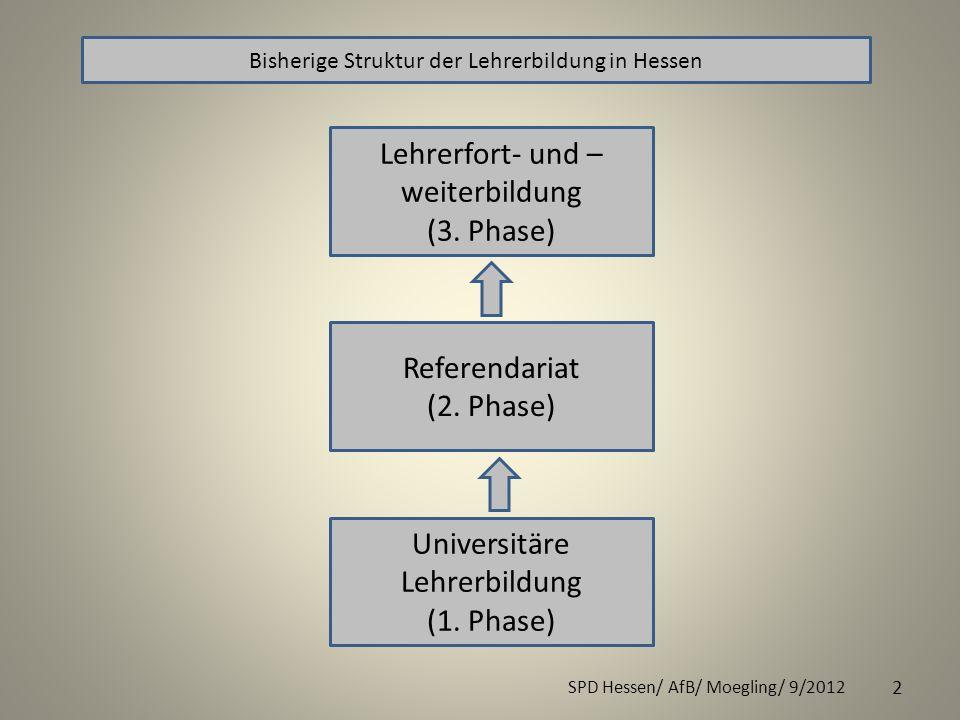 Lehrerfort- und –weiterbildung (3. Phase)