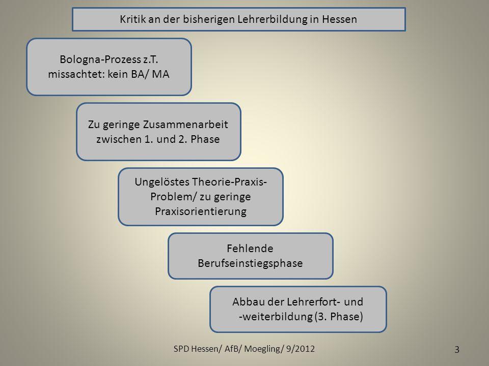 Kritik an der bisherigen Lehrerbildung in Hessen