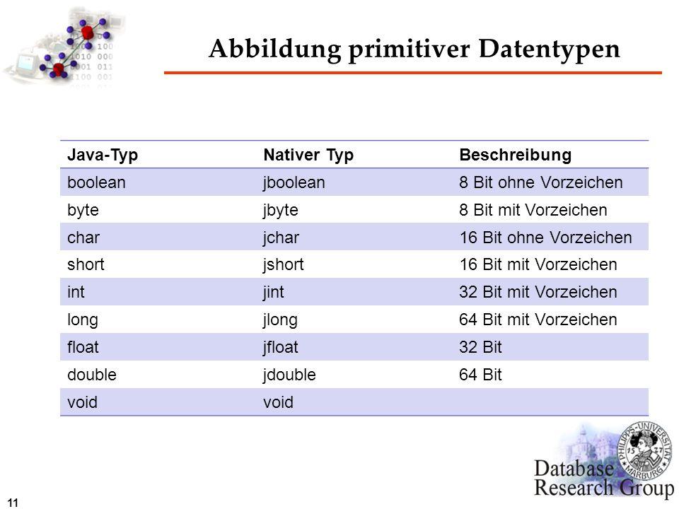 Abbildung primitiver Datentypen