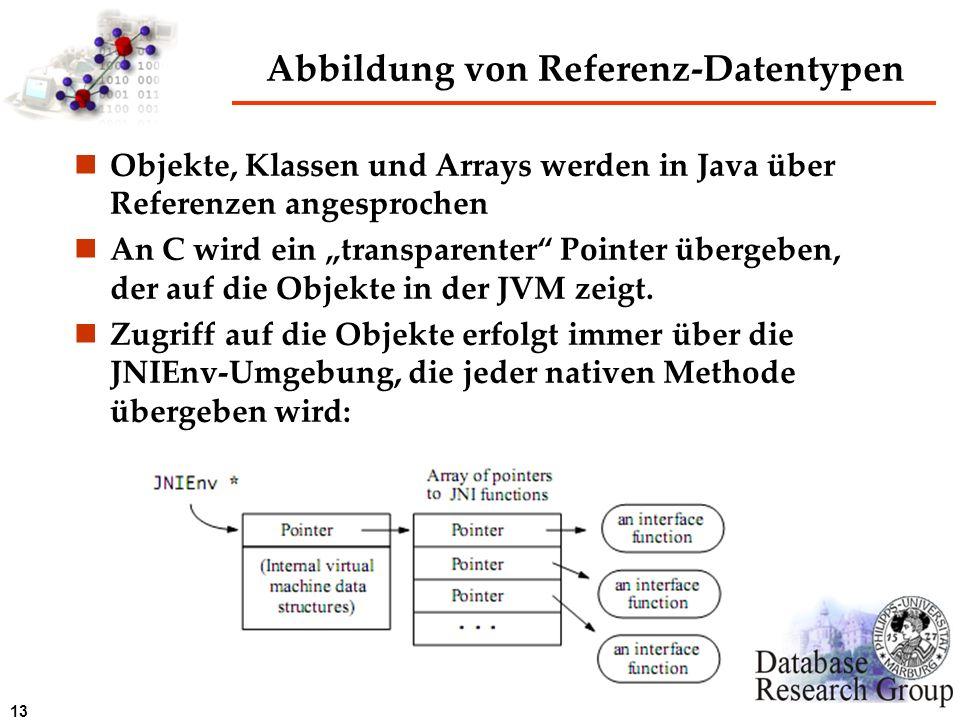 Abbildung von Referenz-Datentypen
