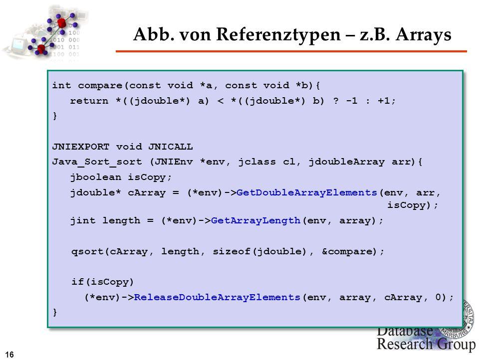 Abb. von Referenztypen – z.B. Arrays