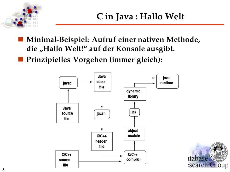 """C in Java : Hallo Welt Minimal-Beispiel: Aufruf einer nativen Methode, die """"Hallo Welt! auf der Konsole ausgibt."""