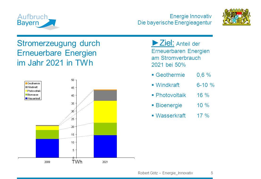 Stromerzeugung durch Erneuerbare Energien im Jahr 2021 in TWh
