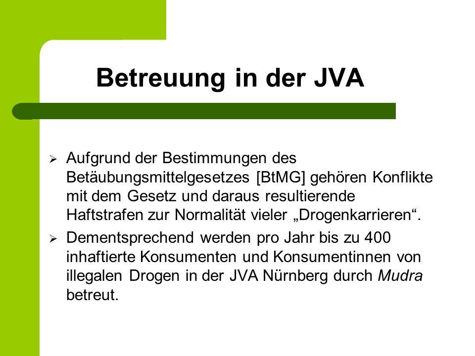 Betreuung in der JVA
